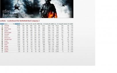 ezStats (BFBc 2) - Leaderboard für deine Clanhomepage powered by ezzemm